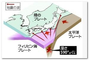 小笠原沖地震
